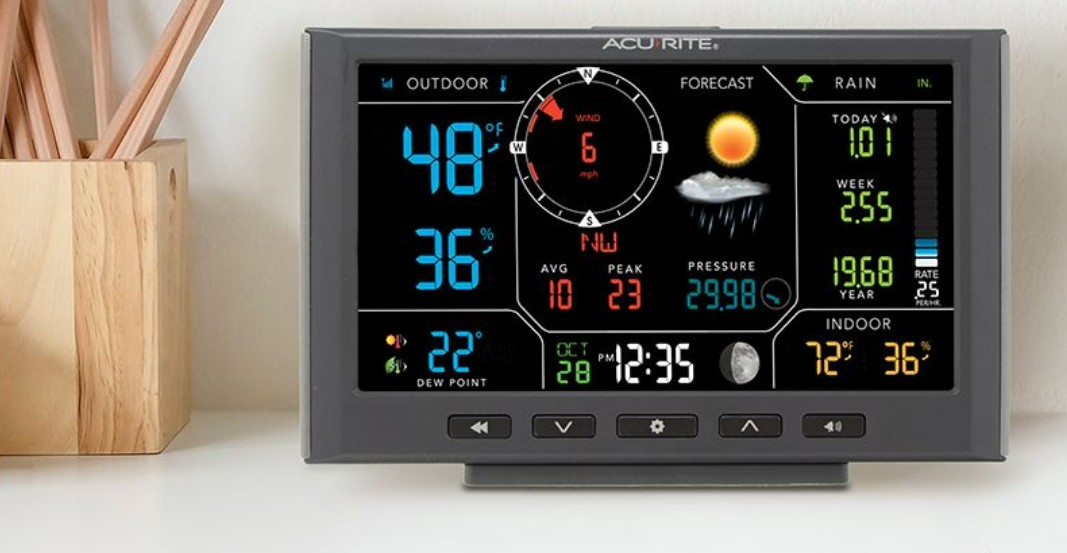 AcuRite Iris Weather Station How to &  Troubleshooting Guide